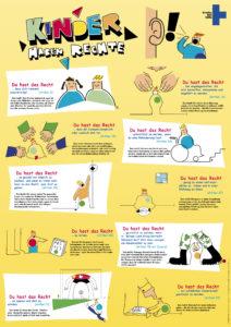 10 Kinderrechte mit Erklärungen. (Quelle: Jan Robert Dünnweller/Angela Richter)