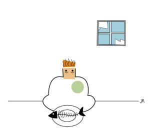 Zeichnung von einem Kind, das in einer leeren Wohnung mit zerbrochenen Fensterscheiben sitzt, vor sich einen Teller mit Fischgräten. (Quelle: Jan Robert Dünnweller)