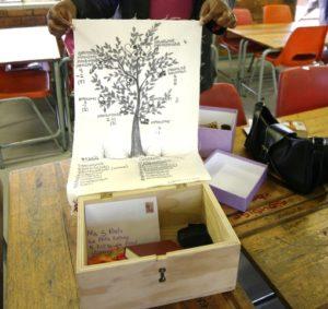 Eine Memory-Box - eine Holzkiste mit Briefen, Fotos und einem Familienstammbaum. (Quelle: Ralf Krämer)